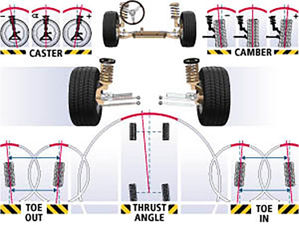 National City Auto Center >> Jeraulds Car Care Center National City Auto Repair Car Alignment